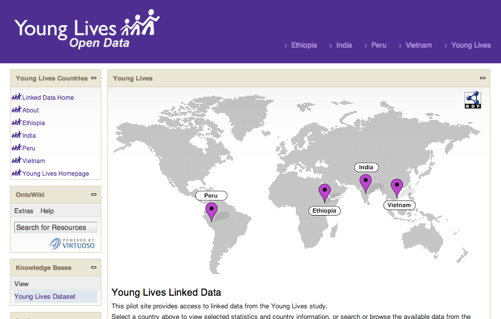 data.younglives.org.uk